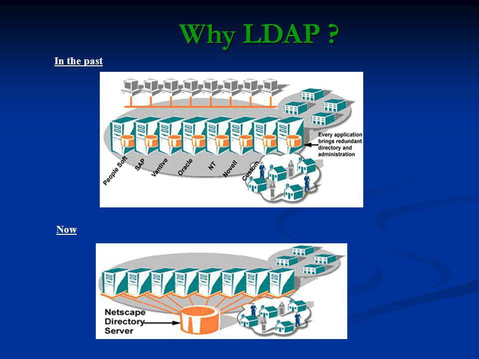 Why LDAP In the past Now