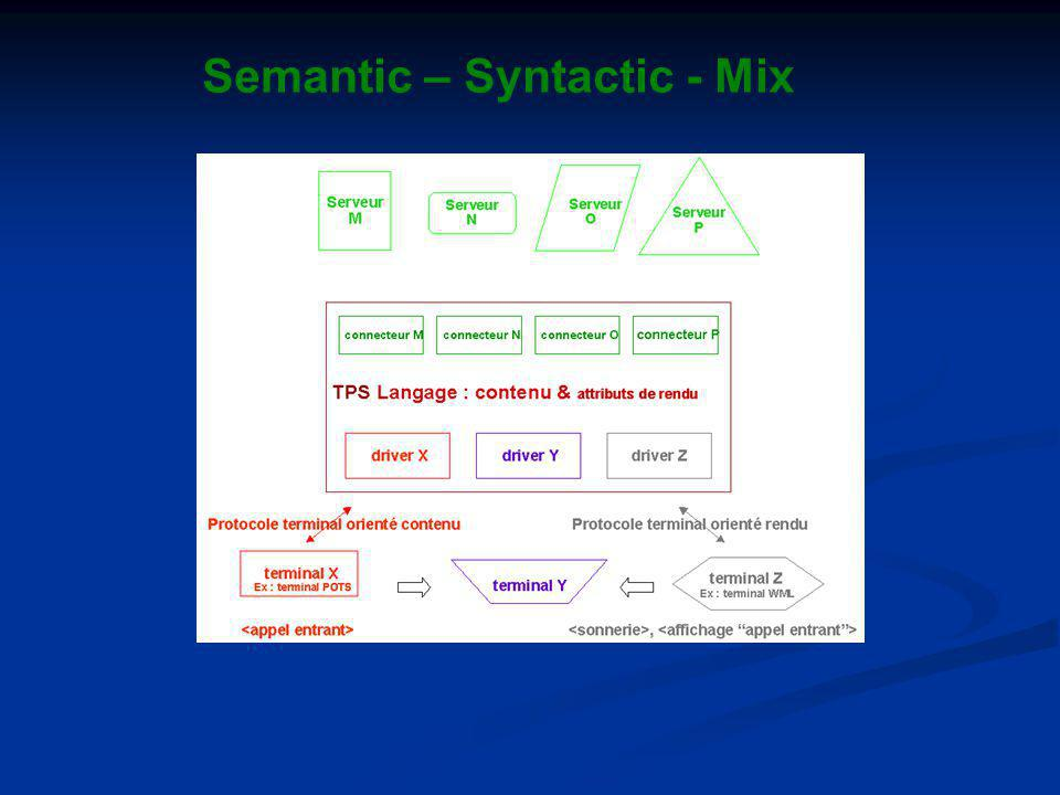 Semantic – Syntactic - Mix