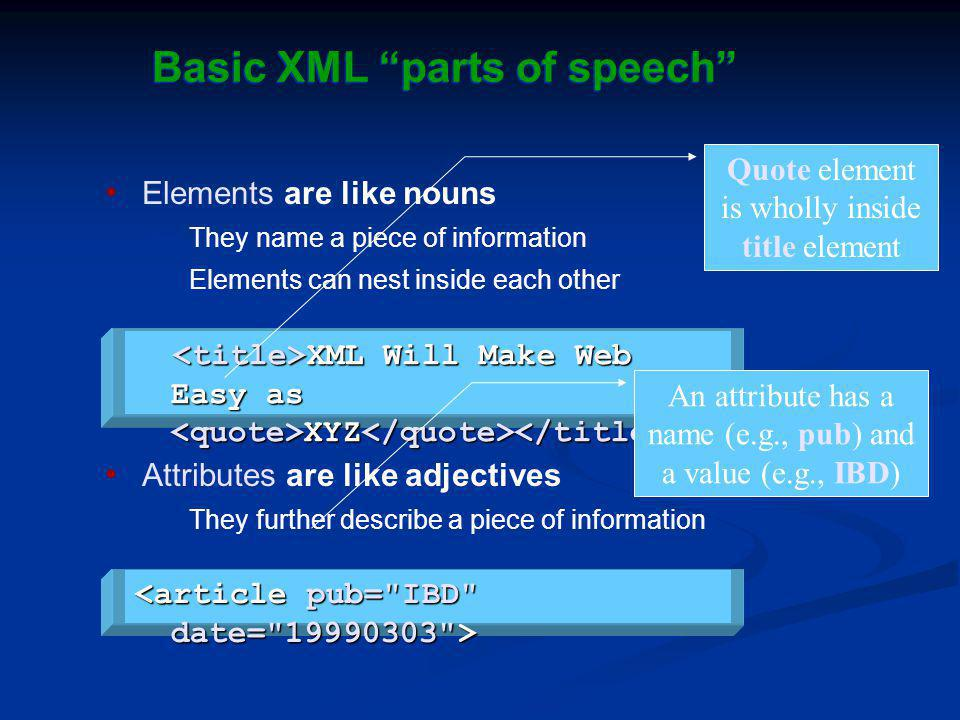 Basic XML parts of speech