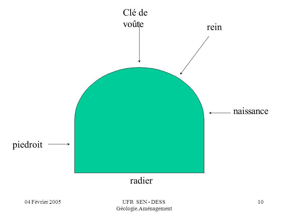 UFR SEN - DESS Géologie.Aménagement