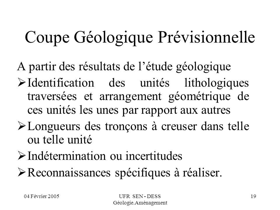 Coupe Géologique Prévisionnelle