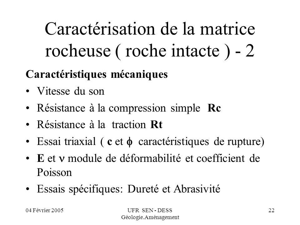 Caractérisation de la matrice rocheuse ( roche intacte ) - 2