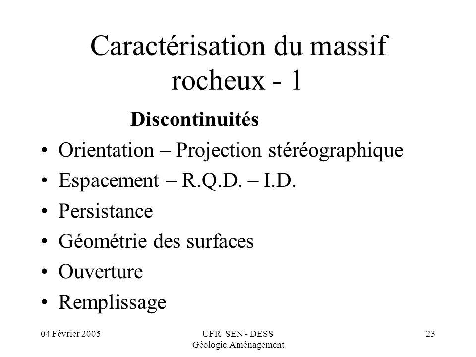 Caractérisation du massif rocheux - 1