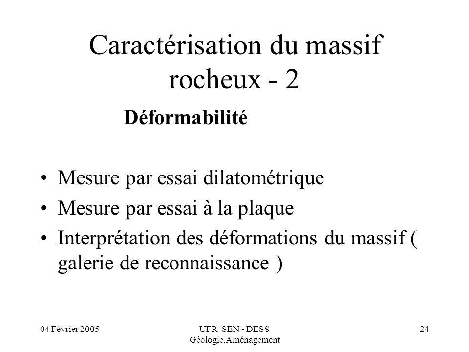 Caractérisation du massif rocheux - 2