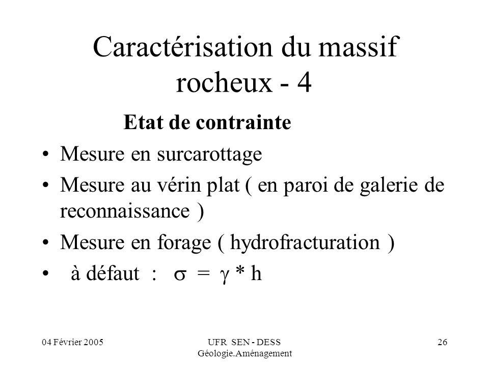 Caractérisation du massif rocheux - 4