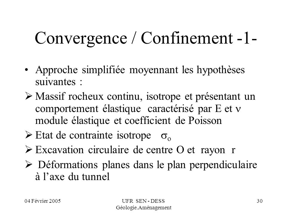 Convergence / Confinement -1-