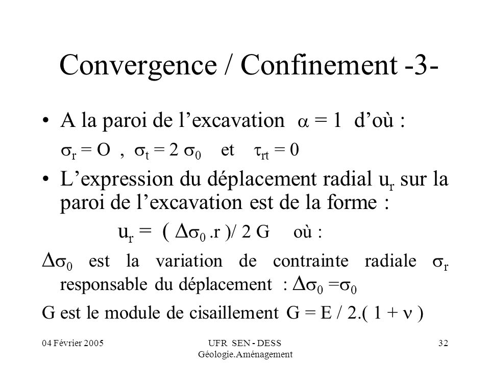 Convergence / Confinement -3-