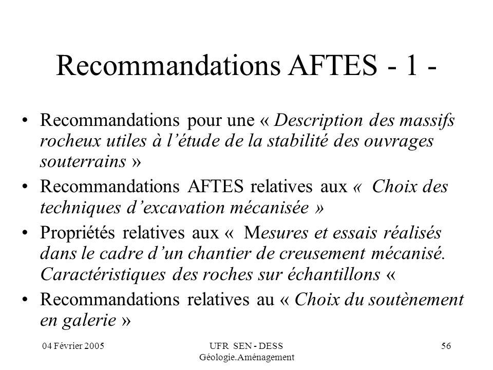 Recommandations AFTES - 1 -