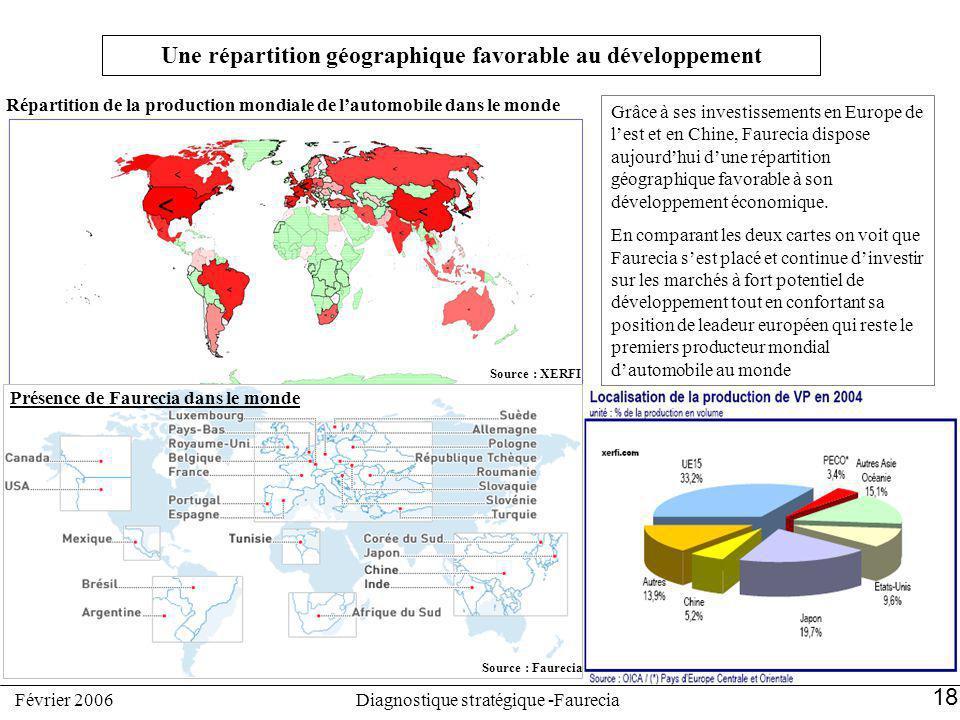 Une répartition géographique favorable au développement
