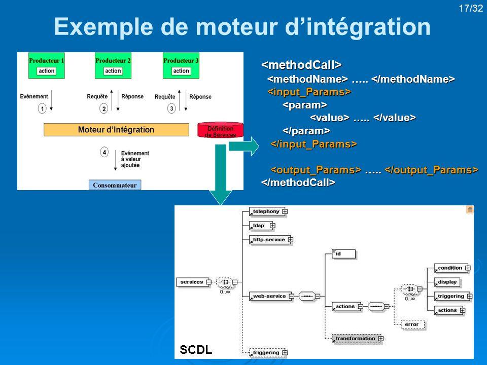 Exemple de moteur d'intégration