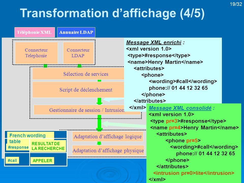 Transformation d'affichage (4/5)