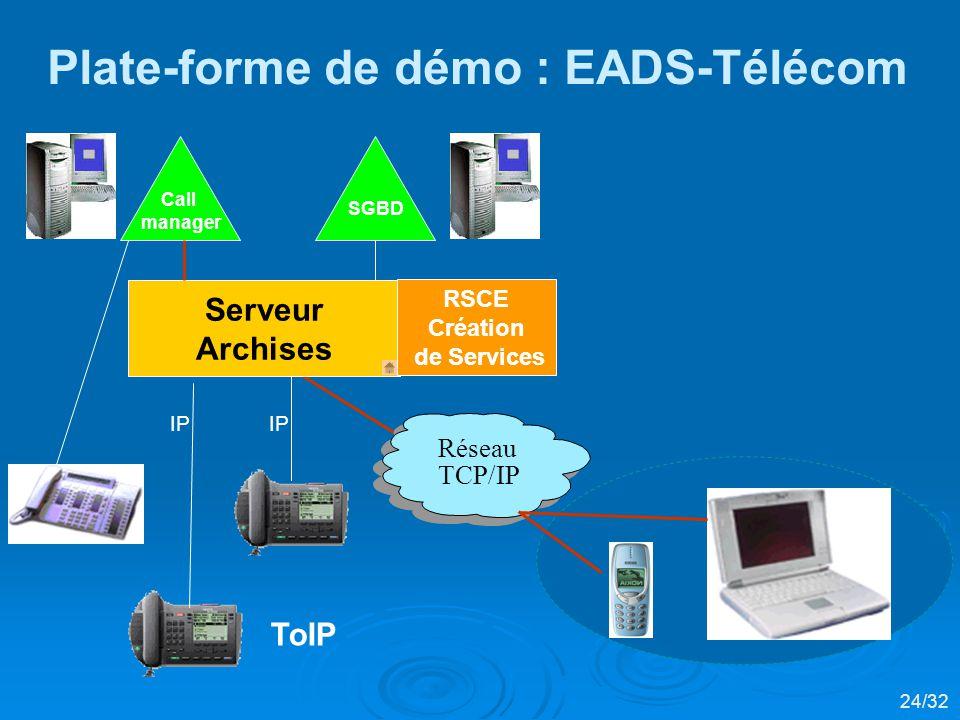 Plate-forme de démo : EADS-Télécom