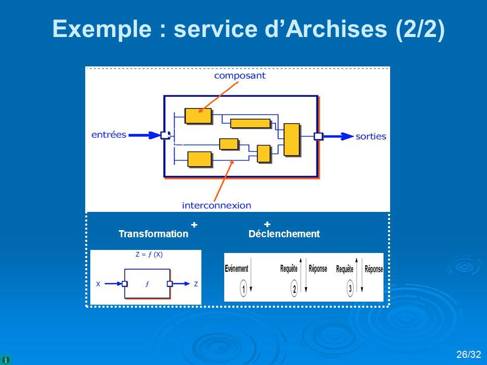 Exemple : service d'Archises (2/2)
