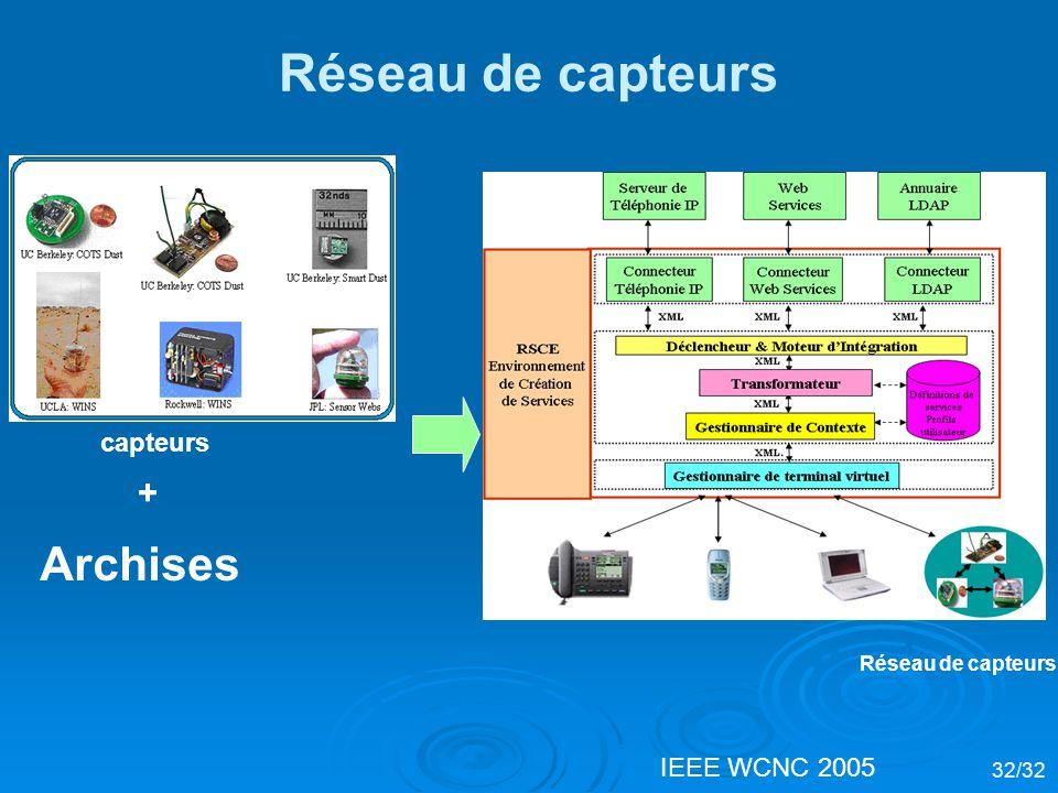 Réseau de capteurs Archises + capteurs IEEE WCNC 2005