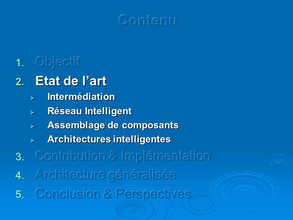 Contenu Objectif Etat de l'art Contribution & Implémentation