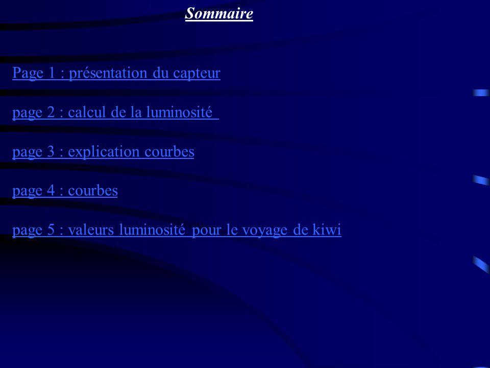 Sommaire Page 1 : présentation du capteur. page 2 : calcul de la luminosité. page 3 : explication courbes.