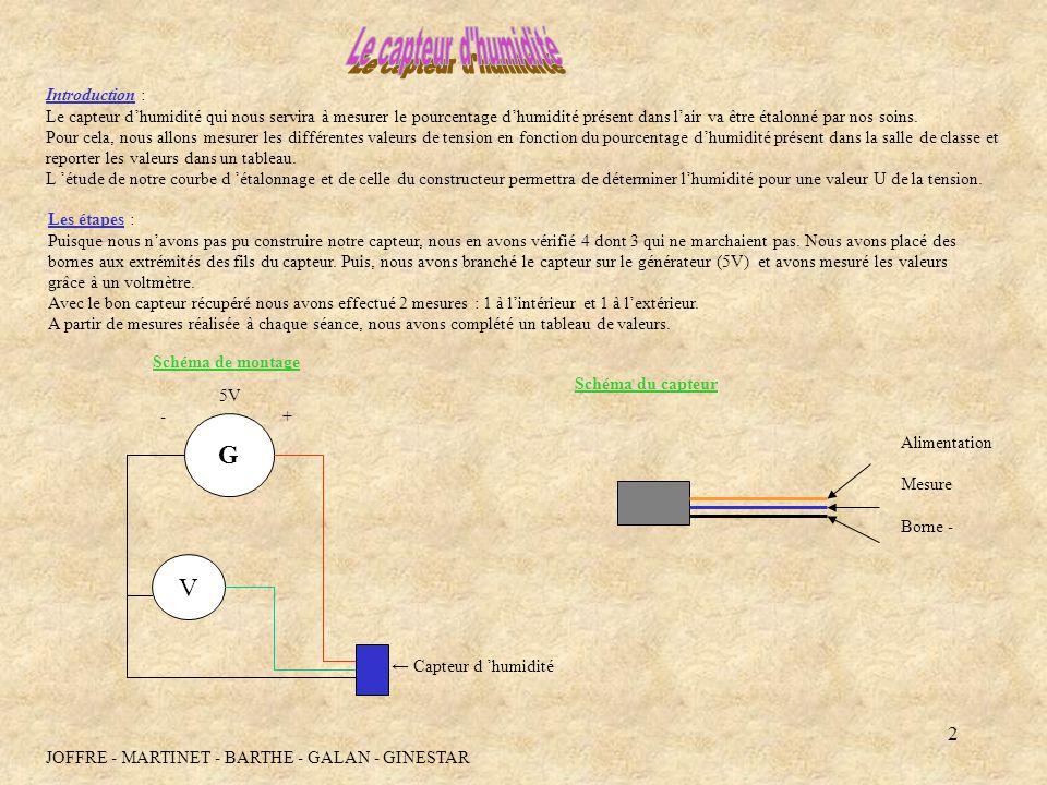 Le capteur d humidité G V Introduction :