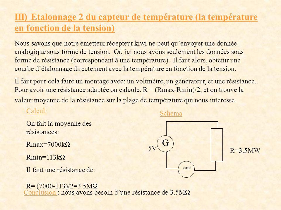 III) Etalonnage 2 du capteur de température (la température en fonction de la tension)