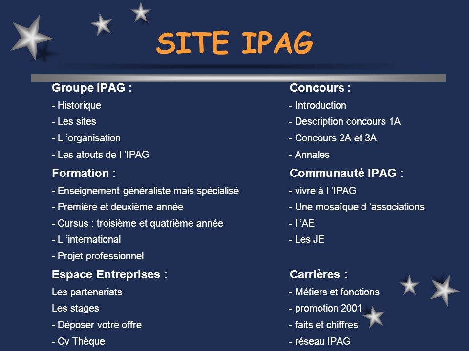 SITE IPAG Groupe IPAG : Concours : Formation : Communauté IPAG :