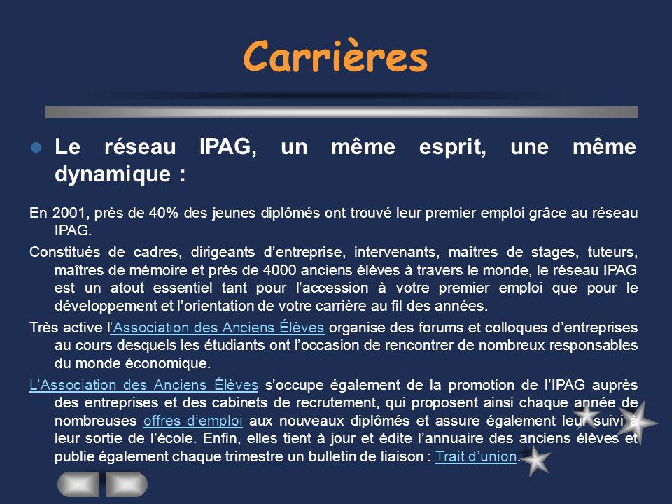 Carrières Le réseau IPAG, un même esprit, une même dynamique :