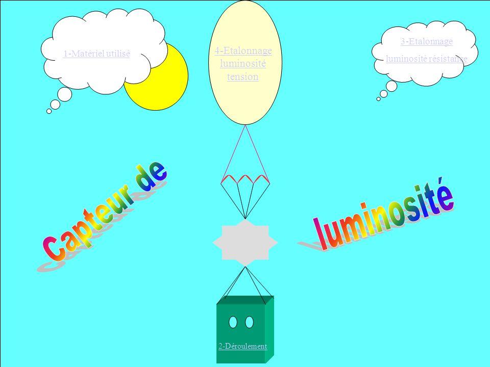 luminosité résistance