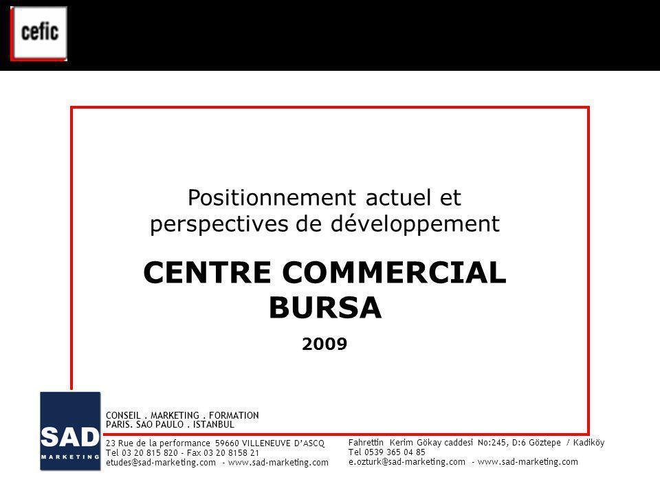 CENTRE COMMERCIAL BURSA VAL D'EUROPE - ETUDE CLIENTELE - Juin 2008