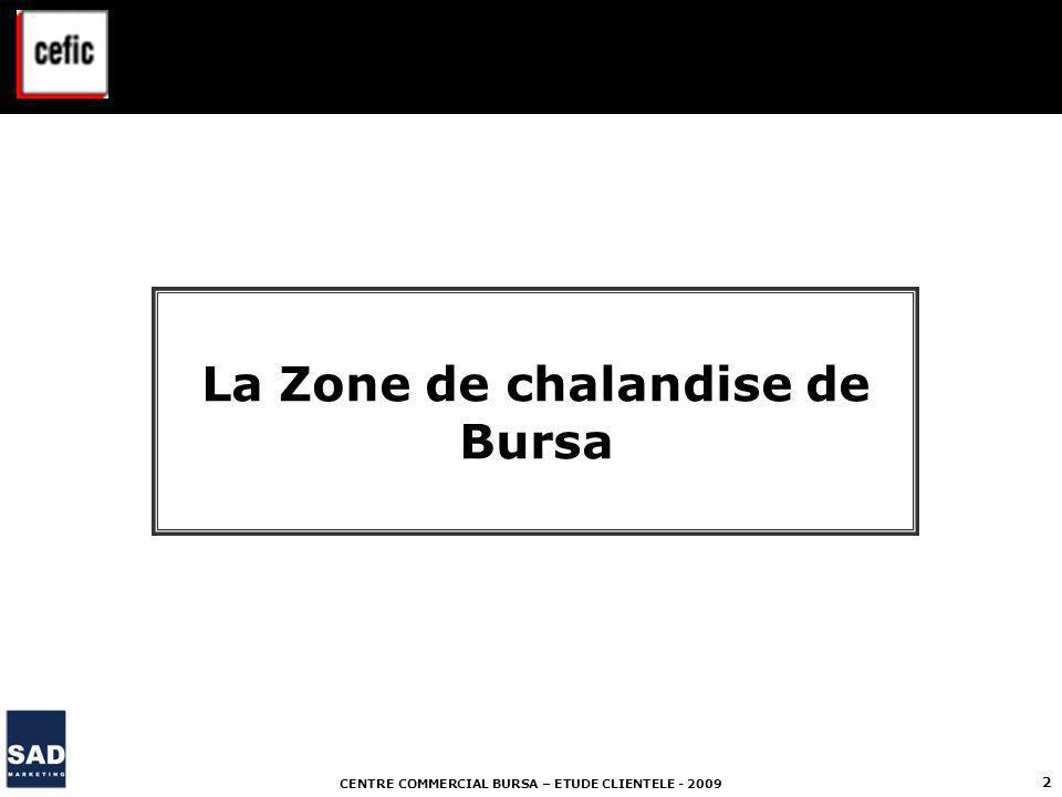 La Zone de chalandise de Bursa
