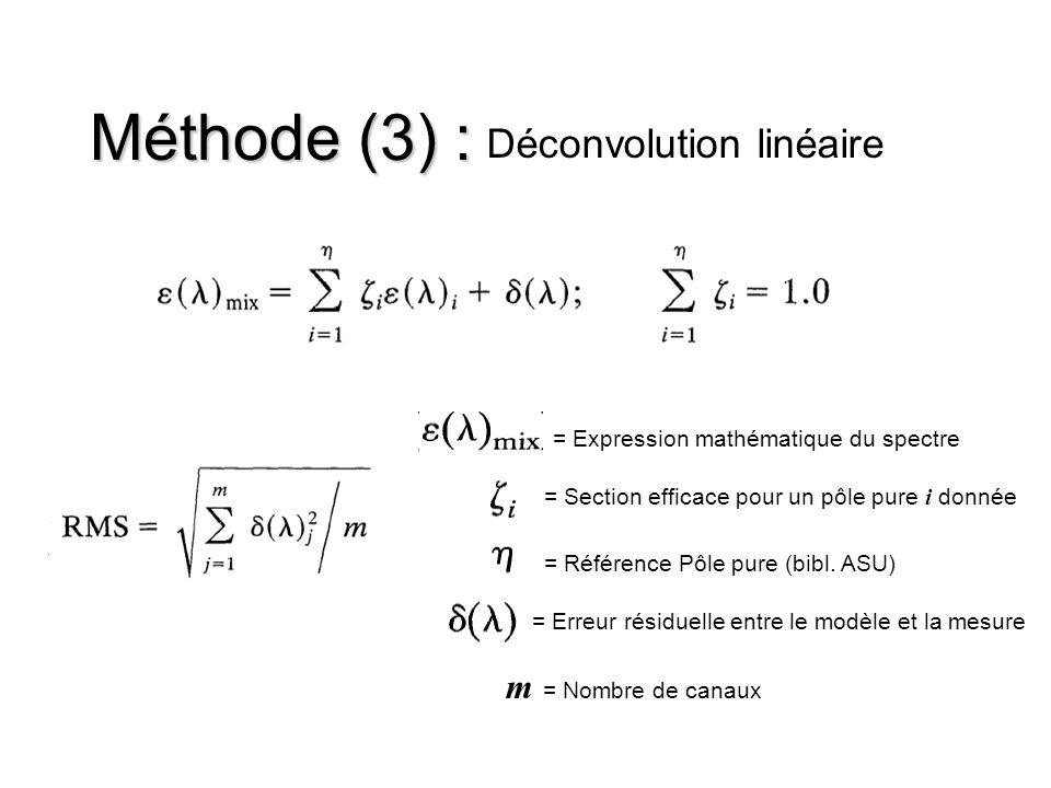Méthode (3) : Déconvolution linéaire m = Nombre de canaux