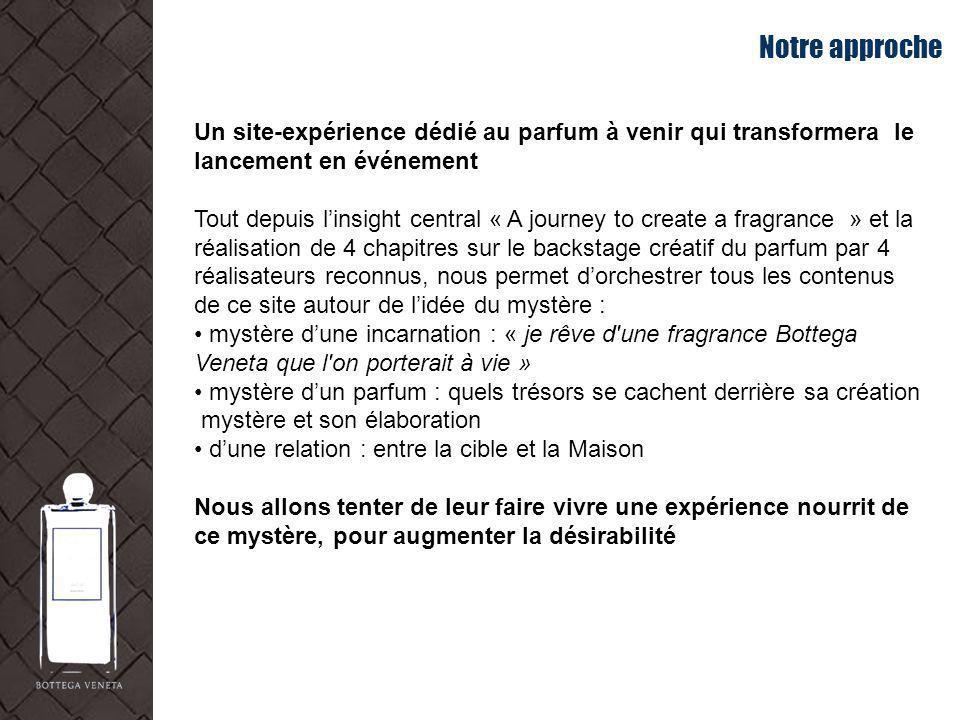 Notre approche Un site-expérience dédié au parfum à venir qui transformera le lancement en événement.