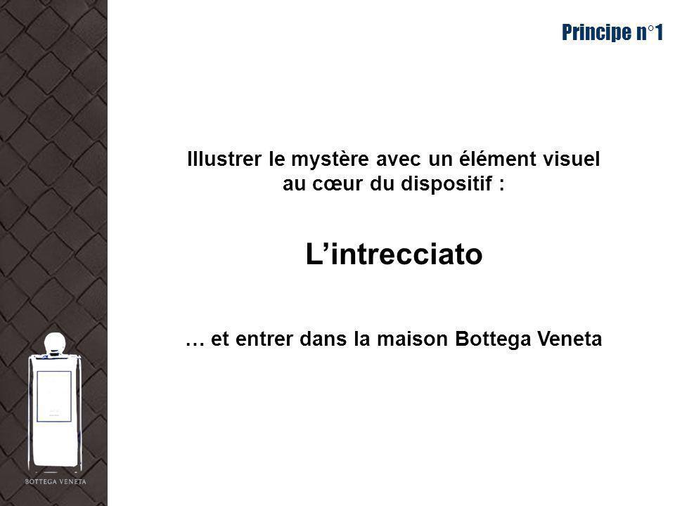 L'intrecciato Principe n°1 Illustrer le mystère avec un élément visuel