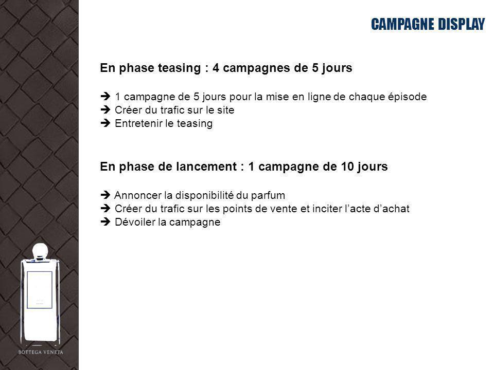CAMPAGNE DISPLAY En phase teasing : 4 campagnes de 5 jours