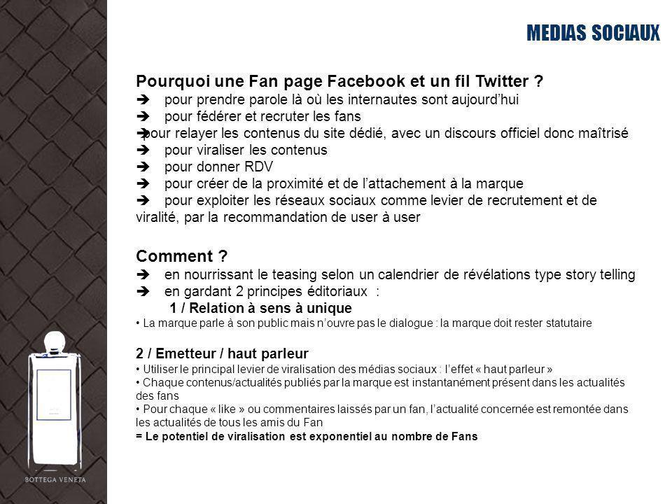 MEDIAS SOCIAUX Pourquoi une Fan page Facebook et un fil Twitter