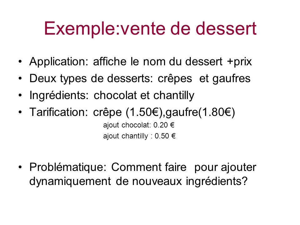 Exemple:vente de dessert