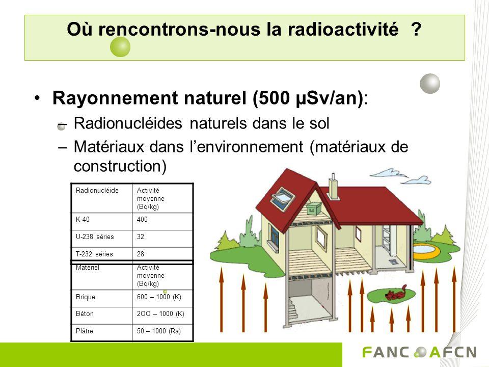 Où rencontrons-nous la radioactivité
