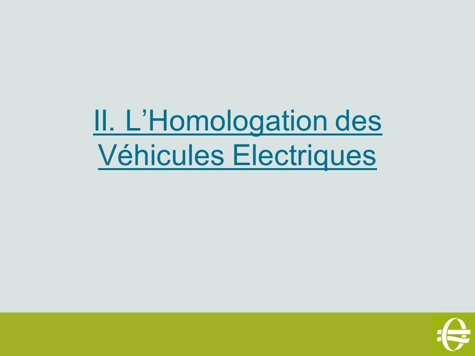 II. L'Homologation des Véhicules Electriques