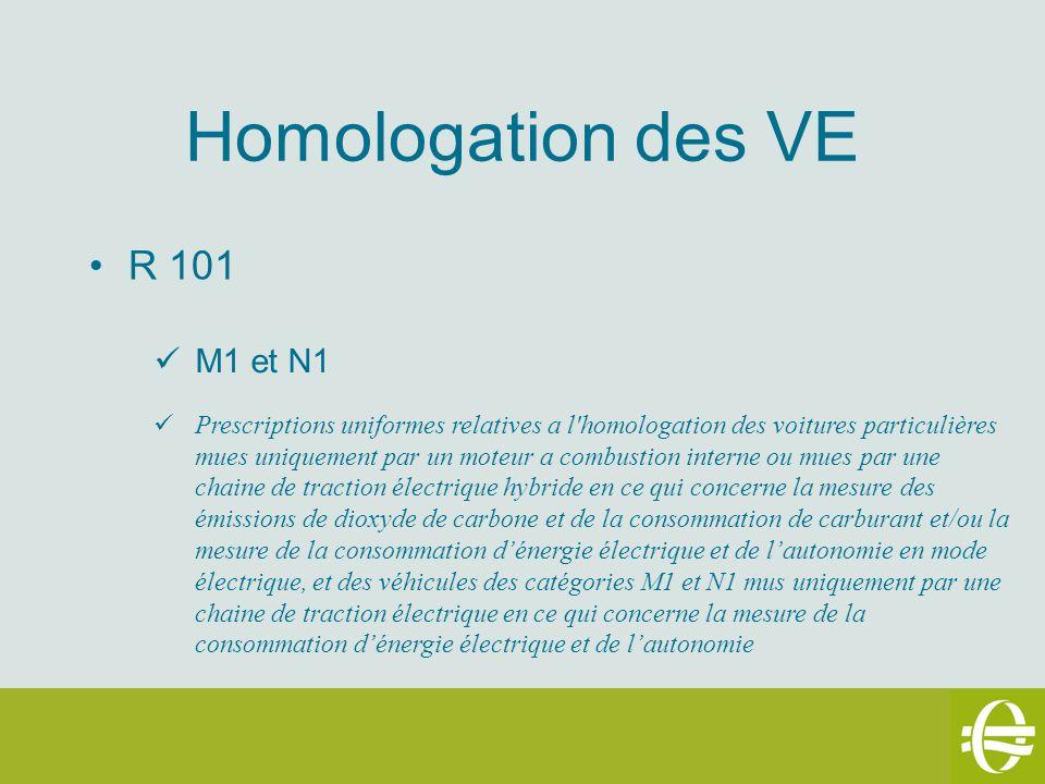 Homologation des VE R 101 M1 et N1