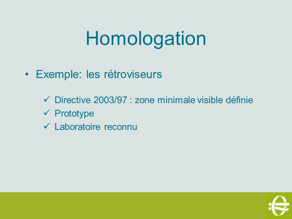 Homologation Exemple: les rétroviseurs
