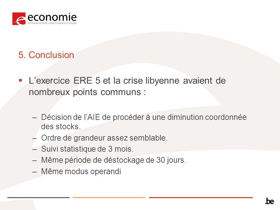 5. Conclusion L'exercice ERE 5 et la crise libyenne avaient de nombreux points communs :