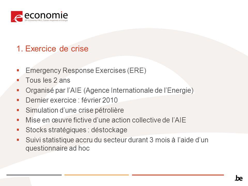 1. Exercice de crise Emergency Response Exercises (ERE) Tous les 2 ans