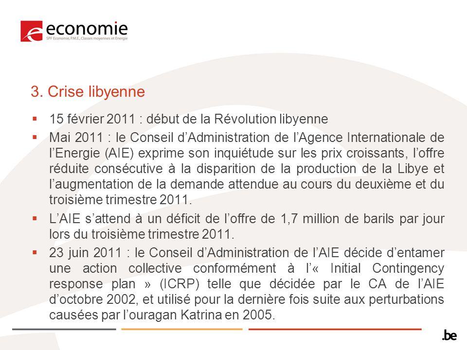 3. Crise libyenne 15 février 2011 : début de la Révolution libyenne