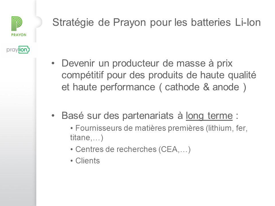 Stratégie de Prayon pour les batteries Li-Ion