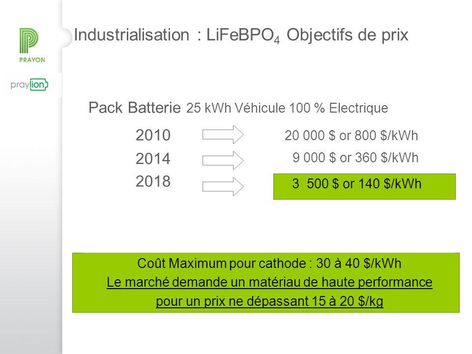 2010 Industrialisation : LiFeBPO4 Objectifs de prix