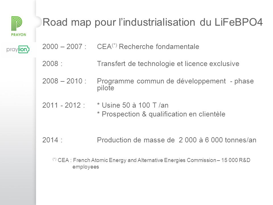 Road map pour l'industrialisation du LiFeBPO4