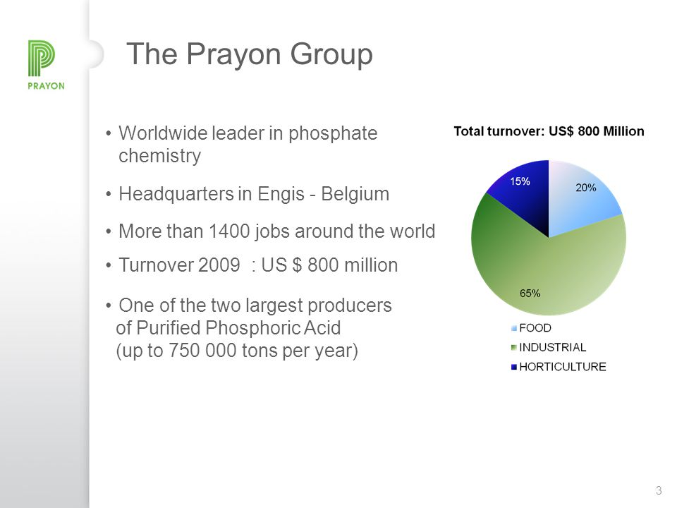 The Prayon Group Worldwide leader in phosphate chemistry