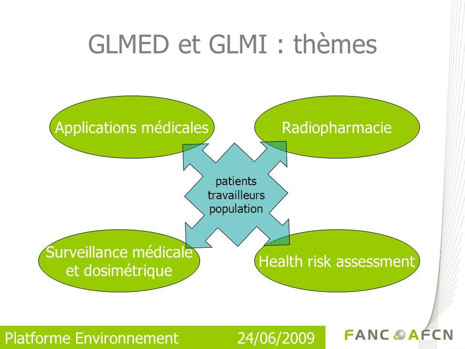 GLMED et GLMI : thèmes Applications médicales Radiopharmacie