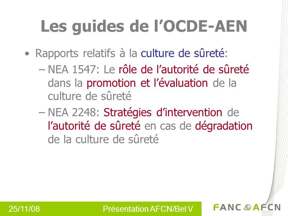 Les guides de l'OCDE-AEN