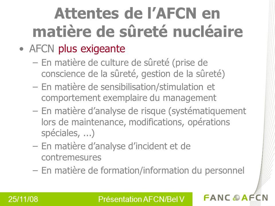 Attentes de l'AFCN en matière de sûreté nucléaire