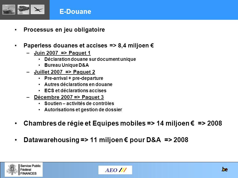 Chambres de régie et Equipes mobiles => 14 miljoen € => 2008