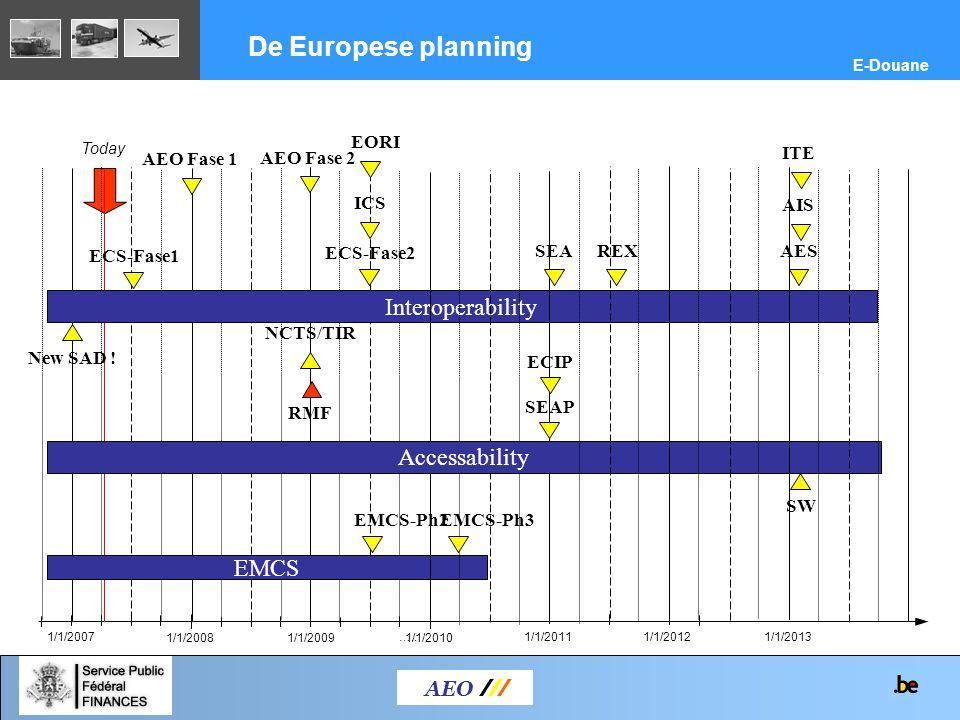 De Europese planning Interoperability Accessability EMCS AEO ///