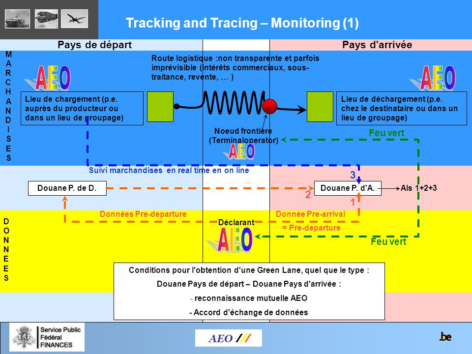 AEO AEO AEO AEO Tracking and Tracing – Monitoring (1) Pays de départ
